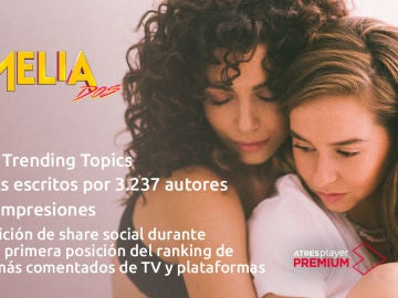 #Luimelia Dos, líder en su estreno del share social de todas las televisiones y plataformas con 8 millones de impresiones
