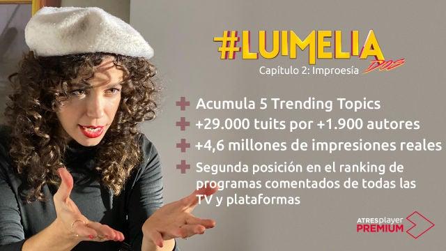 Datos #Luimelia Cap.2x02
